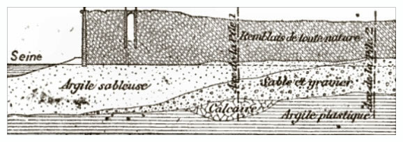 Schéma géologique de la couche inferieure du sol