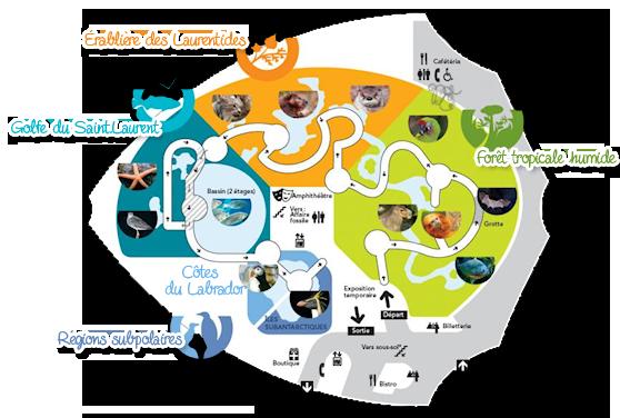 Plan du Biodôme de Montréal