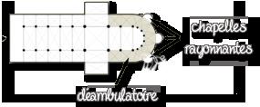 Déambulatoire