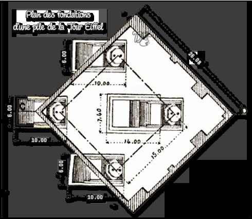 Plan des fondations d'une pile